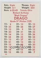 Dick Drago