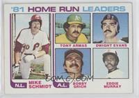 Mike Schmidt, Tony Armas, Dwight Evans, Bobby Grich, Eddie Murray