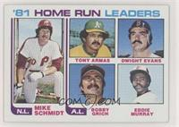 Mike Schmidt, Tony Armas, Dwight Evans, Bobby Grich, Eddie Murray