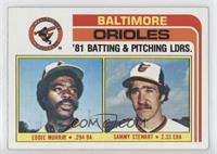 Eddie Murray, Sammy Stewart