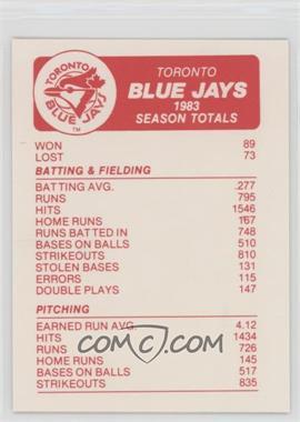 Toronto-Blue-Jays-(Logo).jpg?id=c245b22e-0f12-4aa1-9dc8-a475131d75c7&size=original&side=back&.jpg