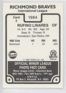 1984 TCMA Minor League #2 - Rufino Linares - Courtesy of COMC.com
