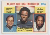 Career Leaders - AL Active Career Batting Leaders (George Brett, Rod Carew, Cec…