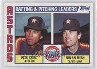 Jose Cruz, Nolan Ryan