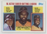 Career Leaders - NL Active Career Batting Leaders (Pete Rose, Bill Madlock, Dav…