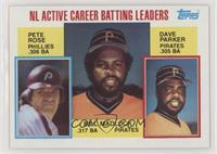 Career Leaders - NL Active Career Batting Leaders (Pete Rose, Bill Madlock, Dav…
