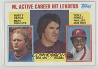 Career Leaders - NL Active Career Hits Leaders (Rusty Staub, Pete Rose, Tony Pe…