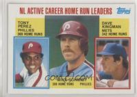 Career Leaders - NL Active Career Home Run Leaders (Dave Kingman, Mike Schmidt,…