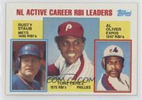 Career Leaders - NL Active Career RBI Leaders (Rusty Staub, Al Oliver, Tony Per…