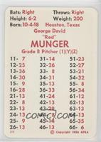 Red Munger