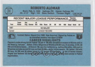 Rated-Rookie---Roberto-Alomar-(Last-Line-Begins-with-Organization).jpg?id=8e908371-0279-499c-a17d-68aaaba30c2b&size=original&side=back&.jpg