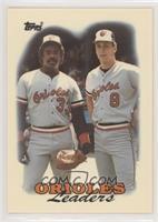 1987 Team Leaders - Baltimore Orioles Team