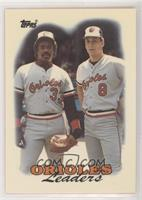 1987 Team Leaders - Baltimore Orioles Team