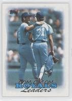 1987 Team Leaders - Kansas City Royals
