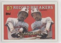 '87 Record Breakers - Eddie Murray (Black Box on Front)