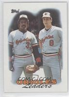 1987 Team Leaders - Baltimore Orioles