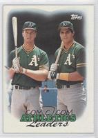 1987 Team Leaders - Oakland Athletics