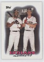 1987 Team Leaders - Cleveland Indians