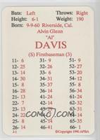 Alvin Davis