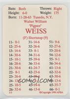 Walt Weiss