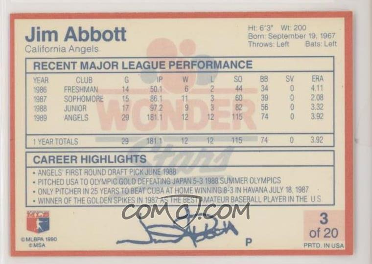 1990 Wonder Stars - Food Issue [Base] #3 - Jim Abbott
