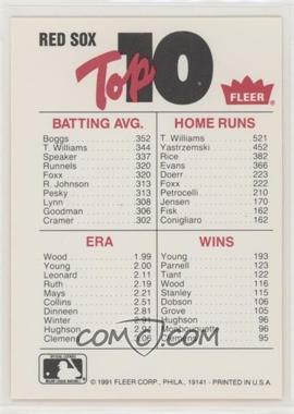 1991 Fleer - BaseballCardPedia com