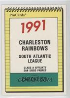 Charleston Rainbows Team