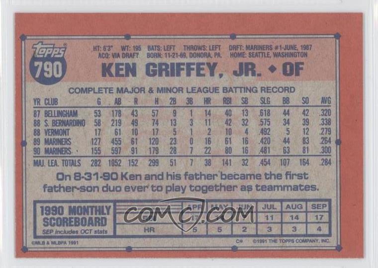 0d846fa35d Zoom · Report Error. 1991 Topps - [Base] - Blank Front #790 - Ken Griffey Jr .