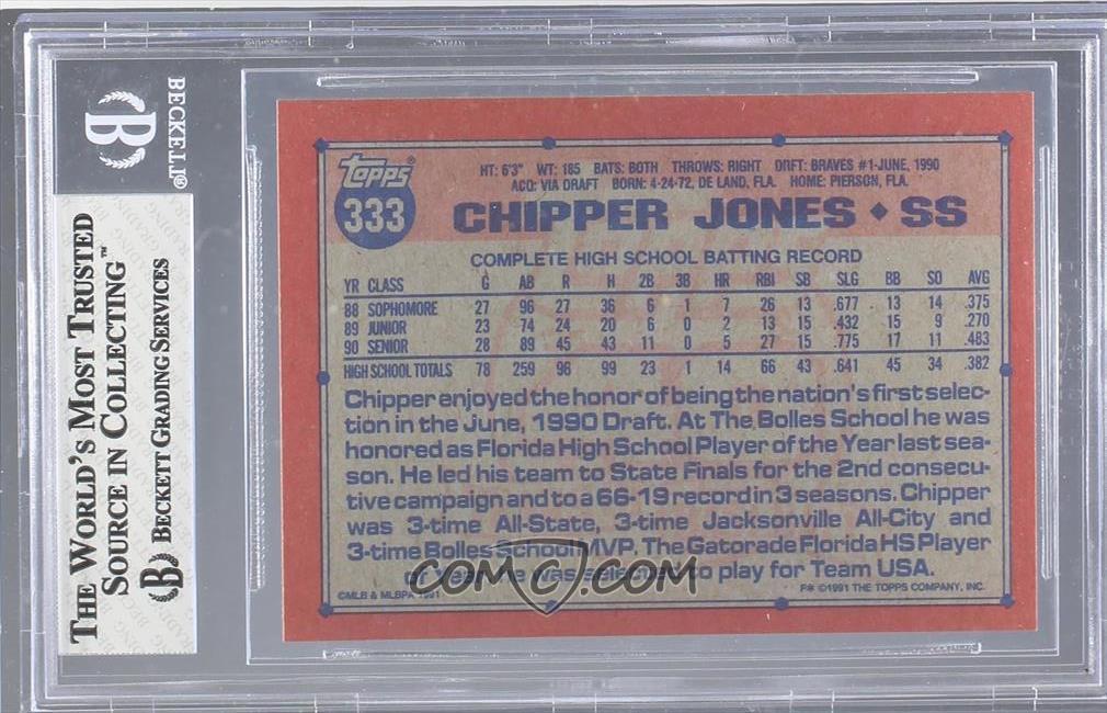 1991 Topps Base Operation Desert Shield 333 Chipper