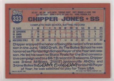 Chipper-Jones.jpg?id=c55fd73a-7b44-45de-b501-933e4c59081b&size=original&side=back&.jpg