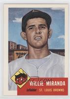 Willy Miranda