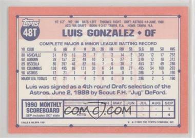 Luis-Gonzalez.jpg?id=ccf6f192-cc37-4109-834d-20522dbd51f6&size=original&side=back&.jpg