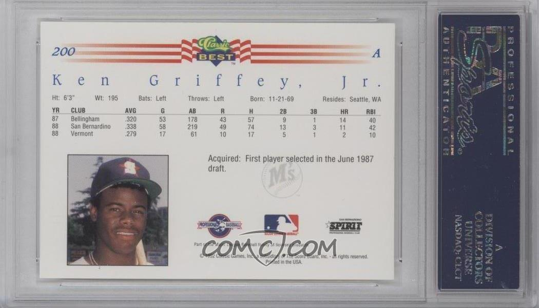 3e07325cc9 Report Error. 1992 Classic Best Minor League - [Base] #200 - Ken Griffey Jr.