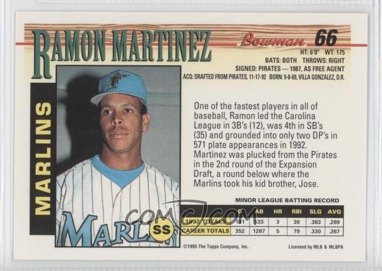 1993 Bowman - [Base] #66 - Ramon Martinez