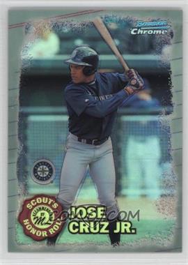 Jose-Cruz-Jr.jpg?id=f6b3b4b5-6f81-49ec-a4d2-42dc10aaf044&size=original&side=front&.jpg