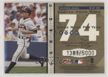 Chipper-Jones.jpg?id=2eff7f88-ebdc-4776-87a7-239fafdc1da5&size=original&side=back&.jpg