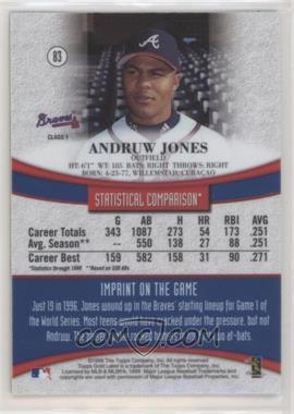 Andruw-Jones.jpg?id=c513178f-4d0c-459f-8141-a38b2d888641&size=original&side=back&.jpg