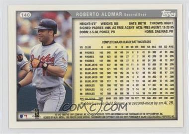 Roberto-Alomar.jpg?id=243763a0-3445-414c-b3d6-dde4bf45dfb3&size=original&side=back&.jpg