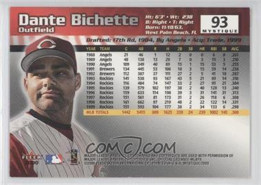 Dante-Bichette.jpg?id=e87f78de-0b19-45d8-89fb-37a4e72e3c45&size=original&side=back&.jpg