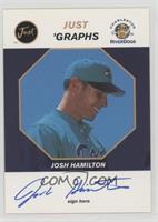 Josh Hamilton /100