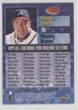 Chipper-Jones.jpg?id=2ae37b06-7f48-4ffe-8099-75cb2fd9633b&size=original&side=back&.jpg