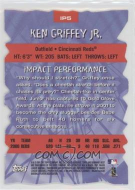 Ken-Griffey-Jr.jpg?id=542ebfc7-03dd-422d-a757-f17a6e07dd5c&size=original&side=back&.jpg