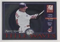 Manny Ramirez #/1,999