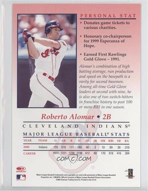 Roberto-Alomar.jpg?id=0d32f439-b9cf-462f-9401-15cf68f8634c&size=original&side=back&.jpg