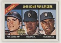 Norm Cash, Tony Conigliaro, Willie Horton