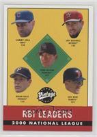 2000 NL RBI Leaders (Todd Helton, Sammy Sosa, Jeff Bagwell, Brian Giles, Jeff K…