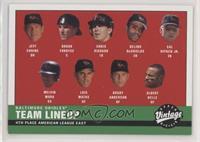 2000 Orioles Lineup