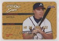 Chipper Jones [EX to NM] #/250