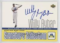 Willy Aybar