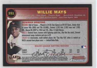 Willie-Mays-(Base).jpg?id=cf6ed25f-3965-444e-80e7-6ff820fe87a4&size=original&side=back&.jpg